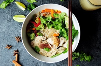 Chicken remains the best protein cericola farms healthy living canadas guide to healthy eating why we feel chicken remains the best protein option forumfinder Gallery
